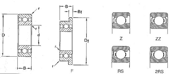 Protected CIV Series Bearings